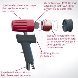 3d-cutaway